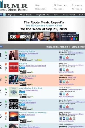 Roots Music Report Nobody But You #3